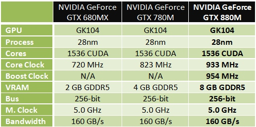 GeForce_GTX_800M_Series_08