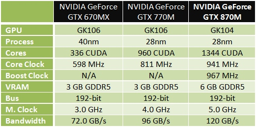 GeForce_GTX_800M_Series_09