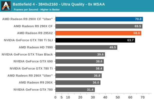 AMD_Radeon_R9_295X_BF4