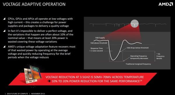 AMD-Carrizo-APU-Slide_04