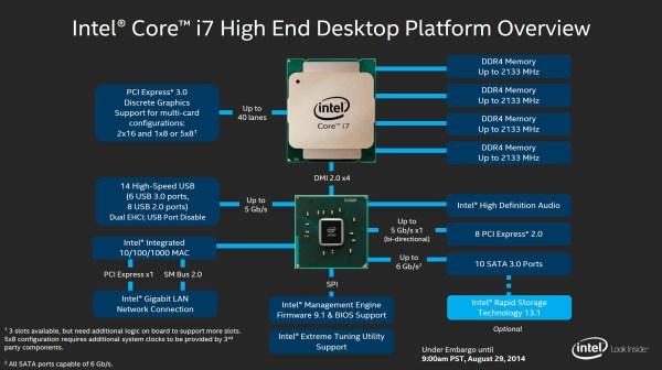 Intel_Haswell-E_02