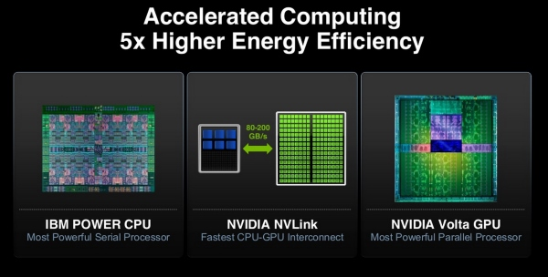 NVIDIA_Volta_GPU_IBM_Power9_02