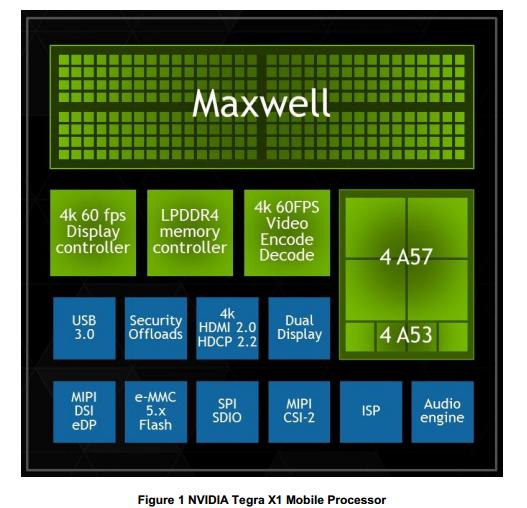 Ces15  Nvidia Anuncia Su Soc Tegra X1 Potenciado Por