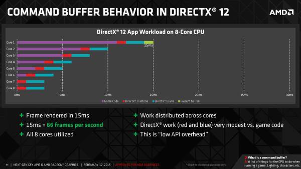 AMD_DirectX_12_06
