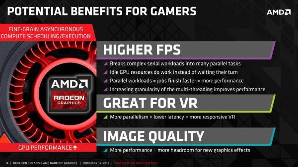 AMD_DirectX_12_11