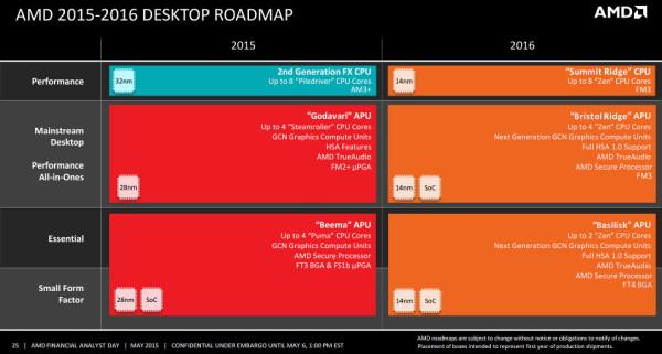 AMD_2016_Desktop_Roadmap