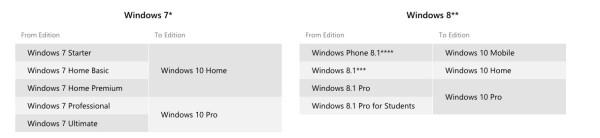 Windows_10_Update_Options