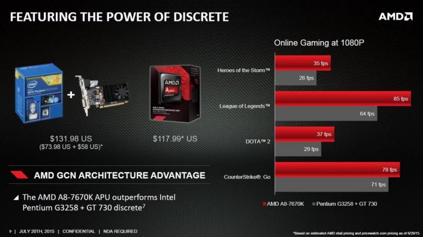 AMD_A8-7670K_APU_03