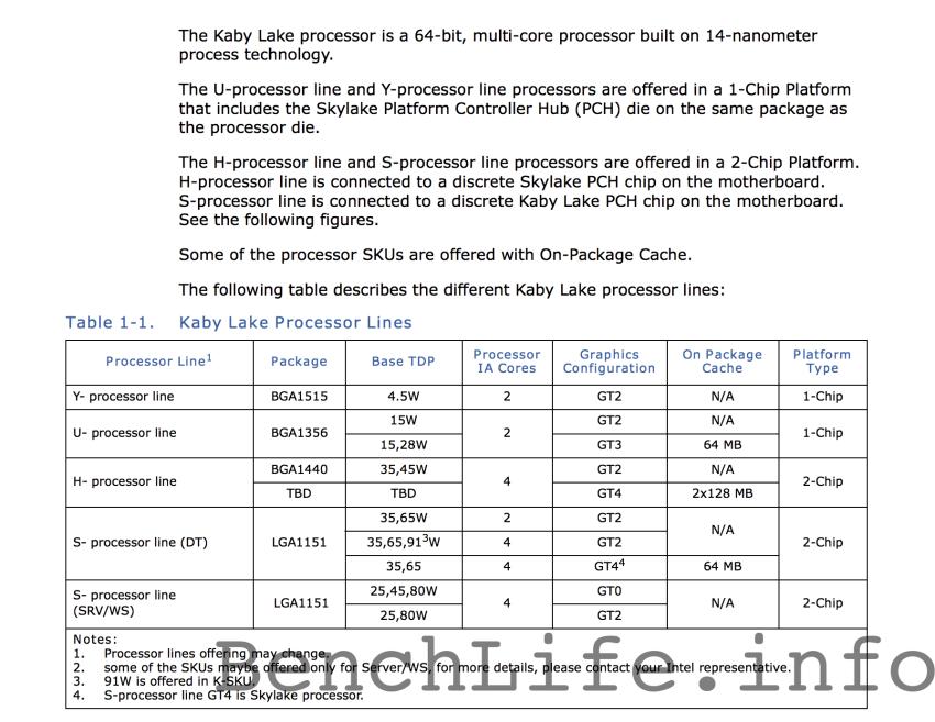 Intel-Kaby-Lake-Processor-SKU-Lineup