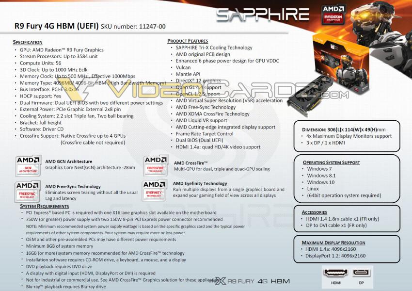 Sapphire-Radeon-R9-Fury-11247-00-40G