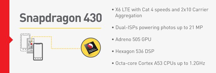 Qualcomm_Snapdragon_430