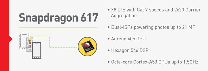 Qualcomm_Snapdragon_617