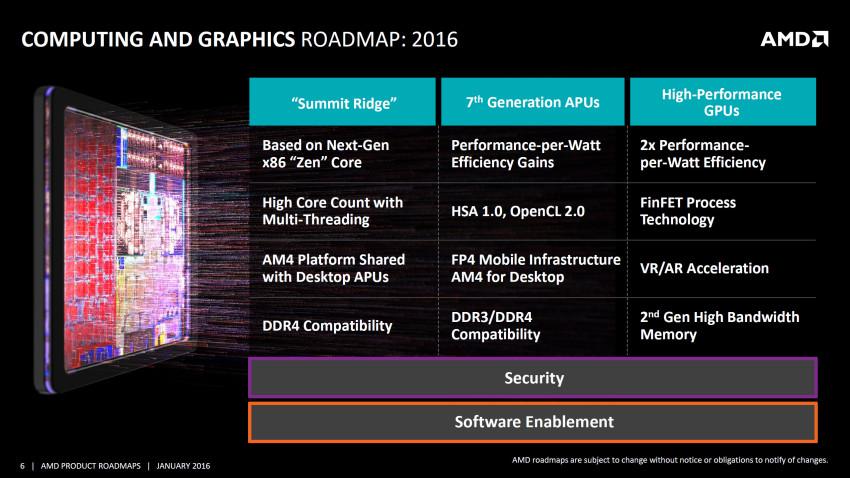 AMD-AM4-Platform-20161