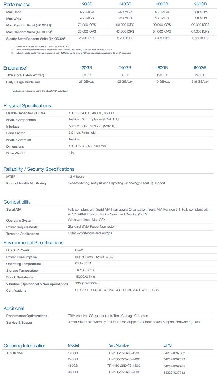 OCZ_Trion150-spec-sheet