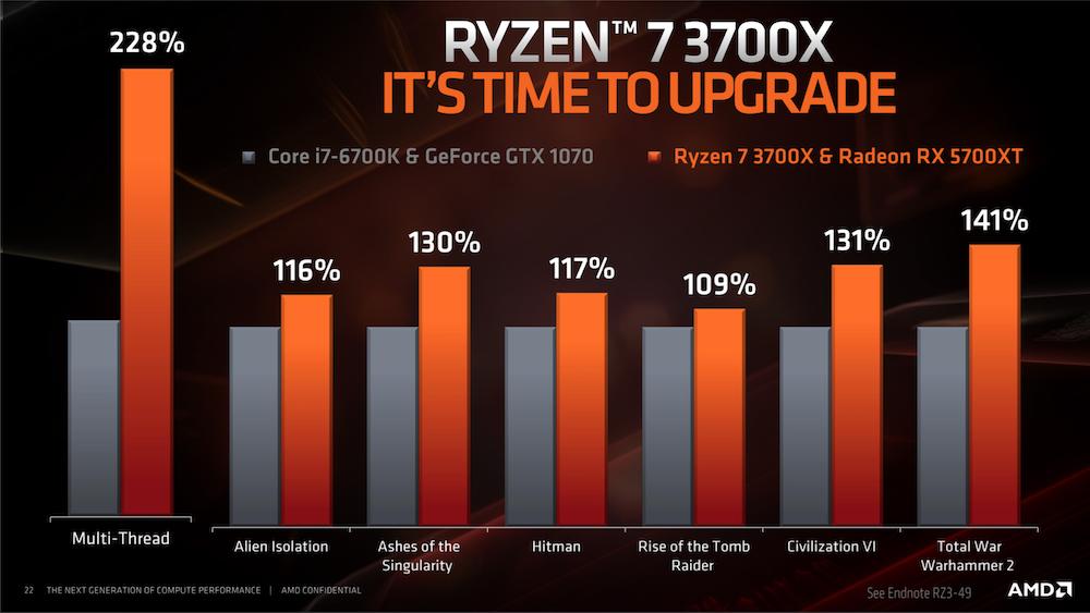 AMD presenta sus nuevos procesadores Ryzen 3000: Zen 2 y 7nm para